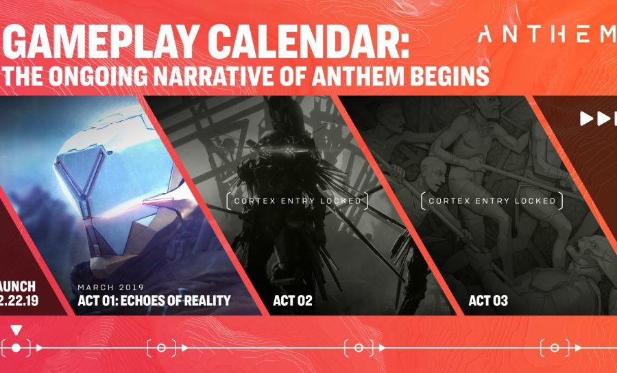 Anthem roadmap: Cataclysms, post-launch support, new endgame activities, and more